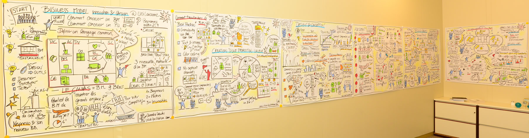 Visuelle Moderation und Graphic Recording